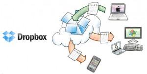 espace de stockage en ligne dropbox